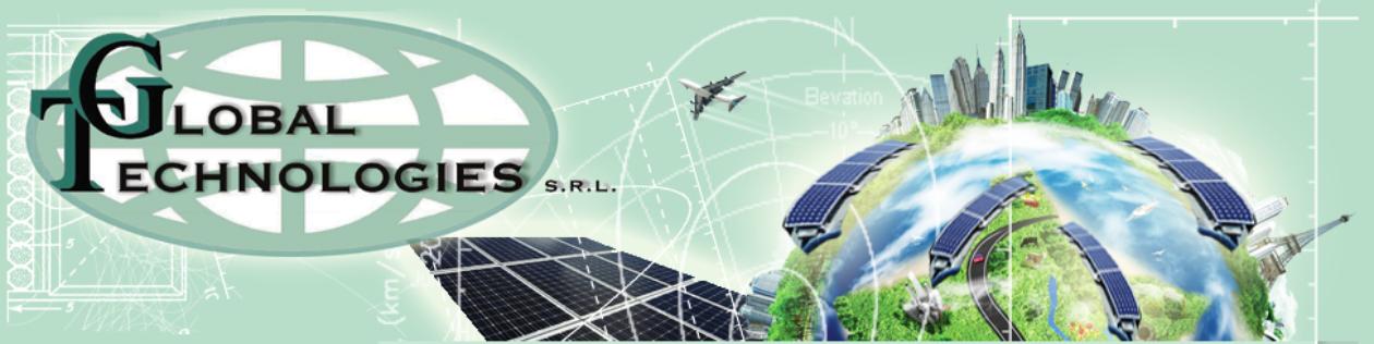 Global Technologies S.r.l.